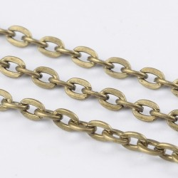 Cross chains      CH-0.5PYSZ-AB